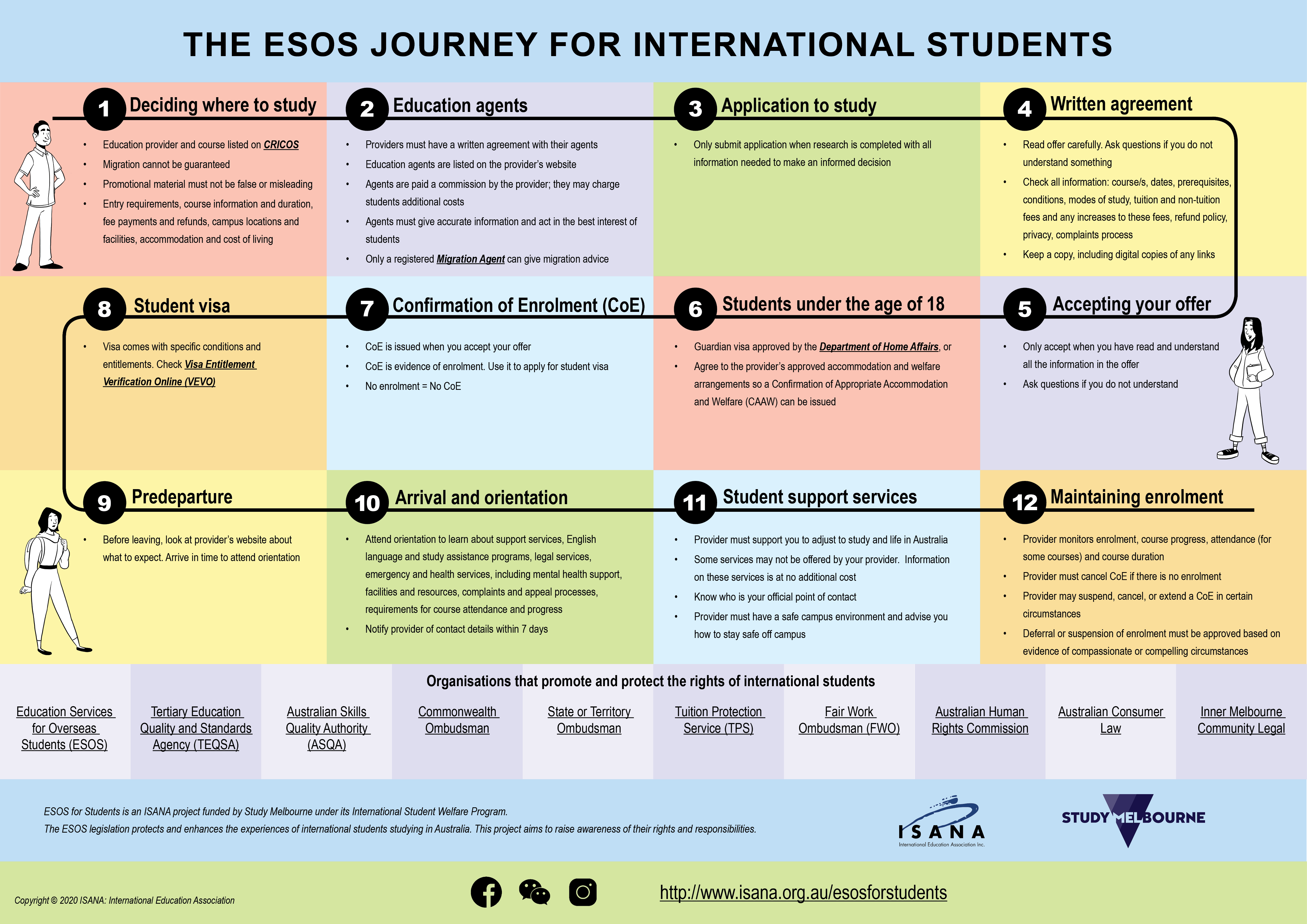 ESOS for Students